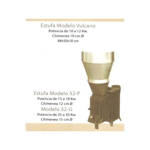 Estufa Biomasa VULCANO 52-P