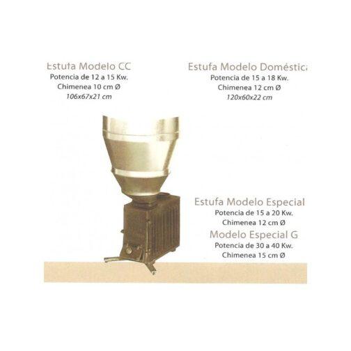 Estufa Biomasa GRANJA ESPECIAL G